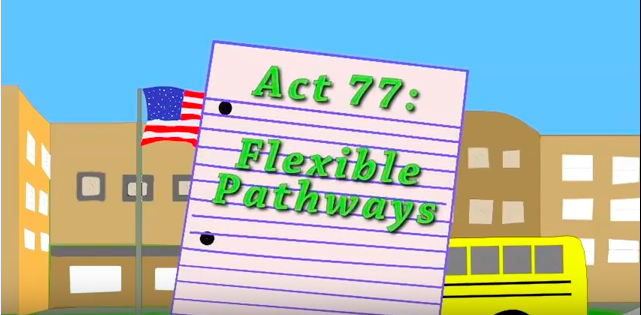 act77